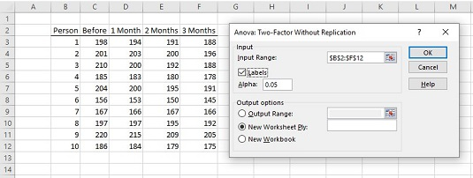 Anova: Two Factor Without Replication data analysis tool