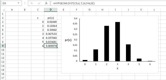 hyoergeometric