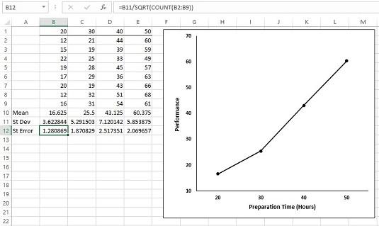 stundendifferenz in excel berechnen