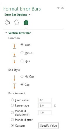 format error bars panel
