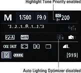 HIghlight Tone Priority and Auro Lighting Optimizer