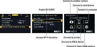 Exploring Wi-Fi Functions on Your Canon EOS 80D - dummies