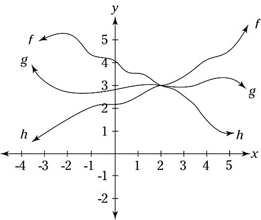 calculus-limit-sandwich