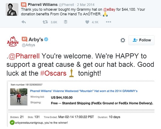 Arby's commented on Pharrell's tweet after he auctioned the hat he wore for the 2014 Grammys.