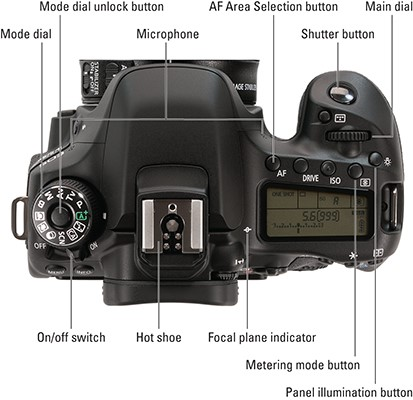 Image result for Canon EOS 80D