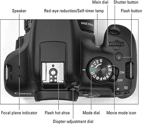 Canon EOS Rebel T6 1300D For Dummies Cheat Sheet