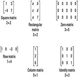 FinitMath-matrix-sampler-featured