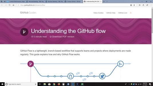 GitHub flow guide