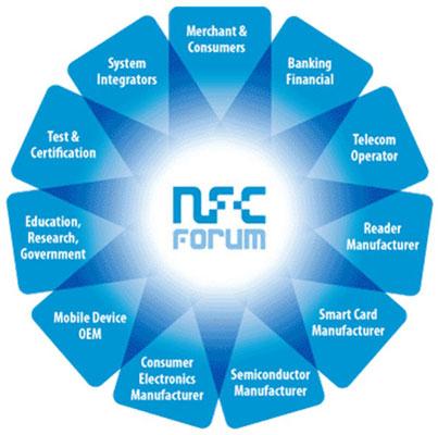 NFC-ecosystem