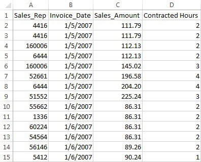 Transactions-table