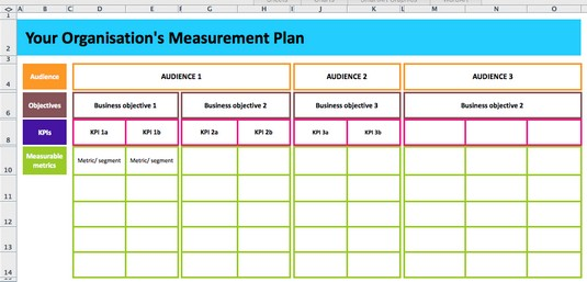 Data analytics measurement plan
