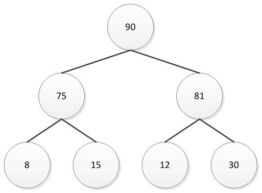 algorithms-binary-heap