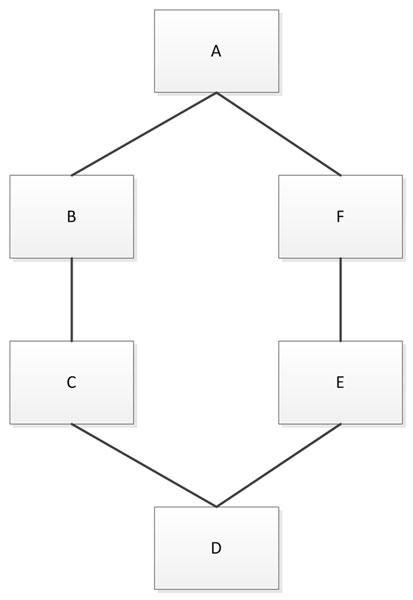 algorithms-graphs