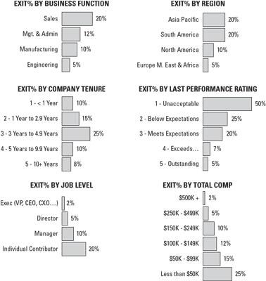 analytics exit rate