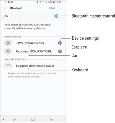 android-find-bluetooth