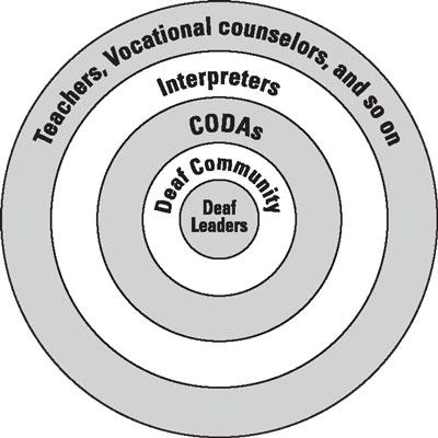 asl-deaf-community
