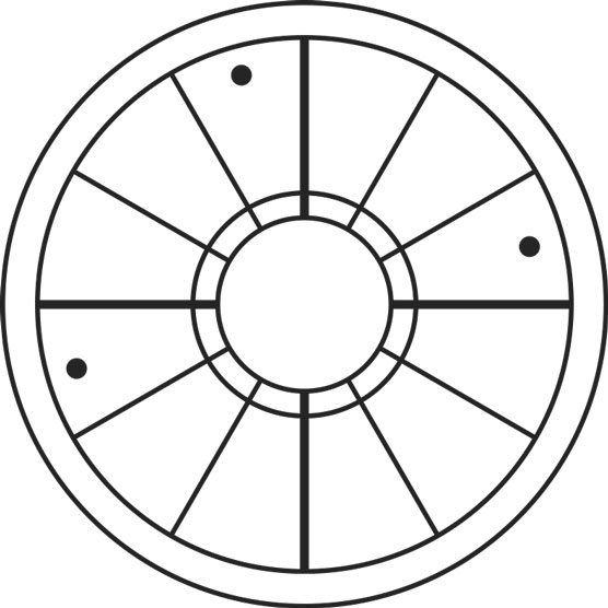 Yod Astrology