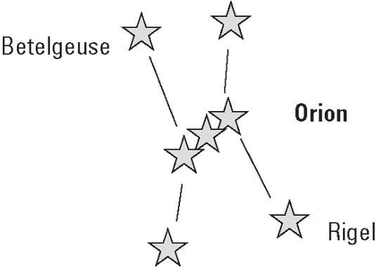 astronomy-orion