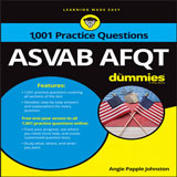 asvab-afqt-featured
