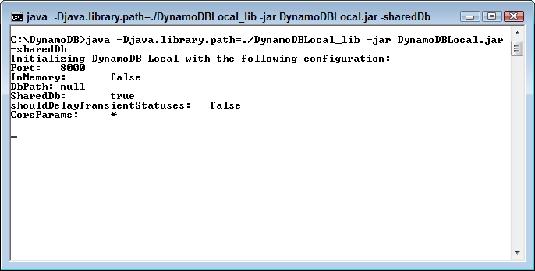 DynamoDB AWS