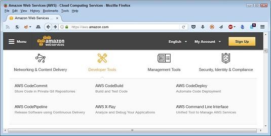AWS Developer tools