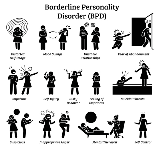 Borderline Personality Disorder For Dummies Cheat Sheet - dummies