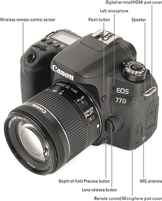 canon-eos77d-front