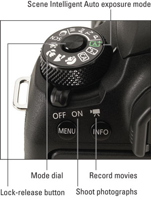 Preparing the Canon EOS 77D Camera for Initial Use - dummies