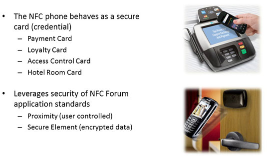 NFC Operating Modes - dummies