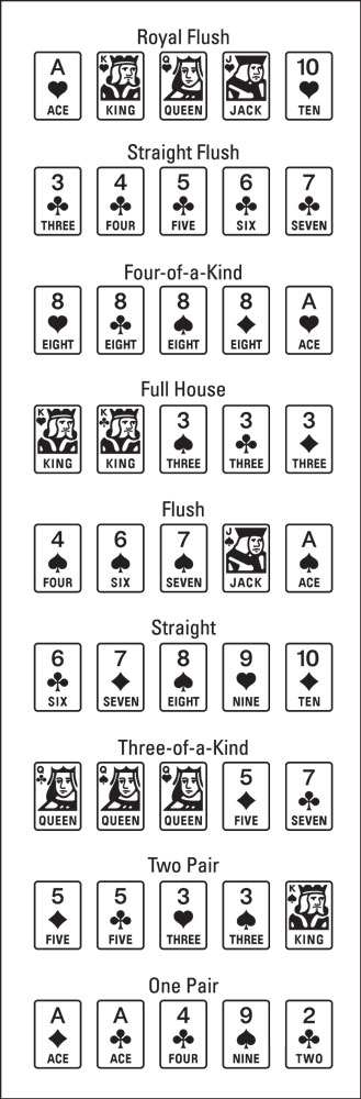 In poker is a flush higher than a straight
