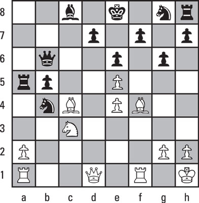 chess-Alekhine-attack