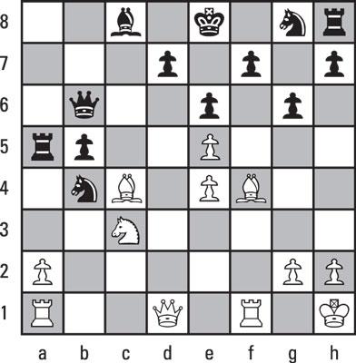 chess-Alekhine-attack