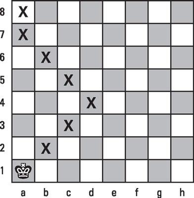 chess-king-center