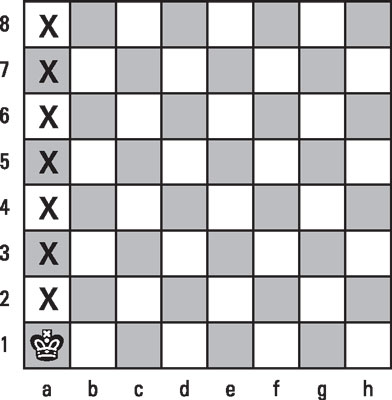 chess-king-straight-line