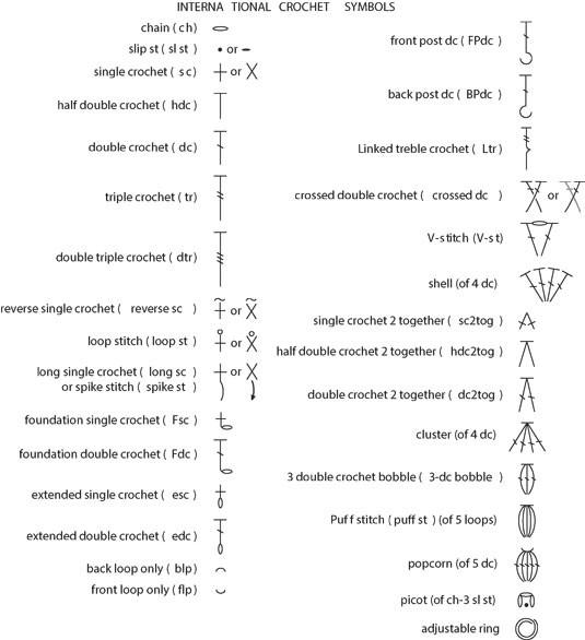 Common International Crochet Symbols And Crochet Stitch