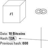 cryptocurrency-blockchain-feature