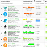 What You Need for Mining Cryptocurrency - dummies