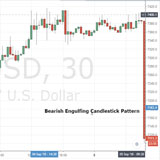 cryptocurrency-tradingview-feature