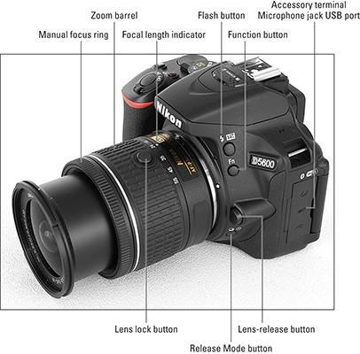 d5600-external-controls-lens