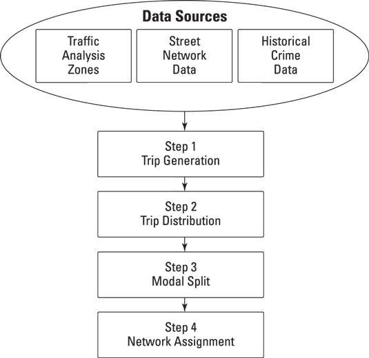 data-science-schematic