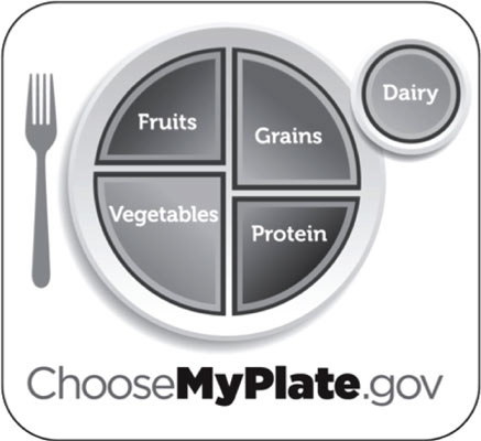 diabetes-carb-myplate