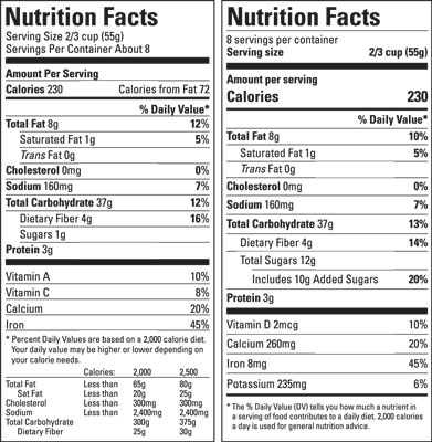 diabetes-carb-new-label