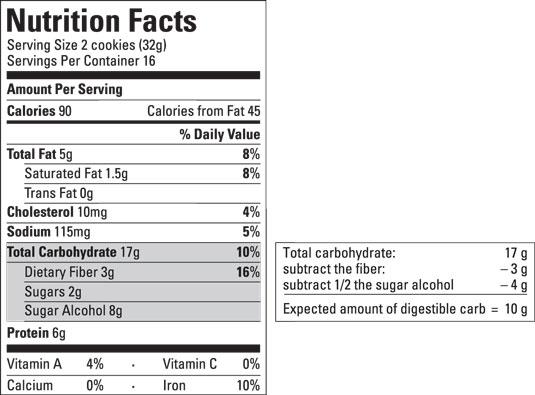diabetes-carb-sugar-alcohol