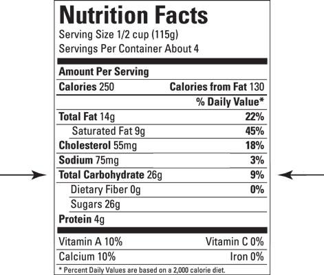 diabetes-carb-total