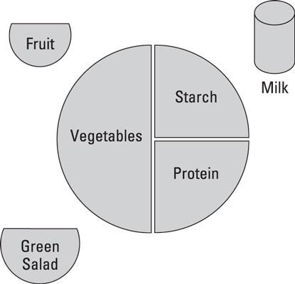 diabetes-carb-vegetable