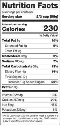 diabetic-panel