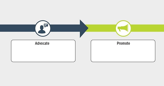 digital-marketing-engagement-campaign