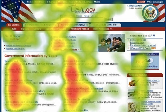 digital-marketing-heat-map