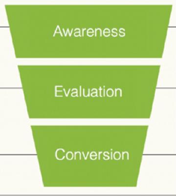 digital-marketing-prospects