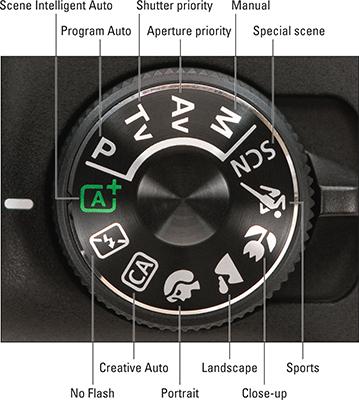 digital-slr-dial